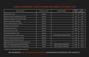CARRETERAS CORTADAS 2019