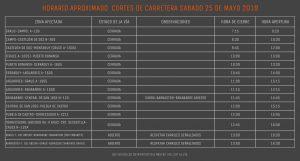 CARRETERAS-CORTADAS-2019