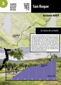 Puerto Alto de San Roque
