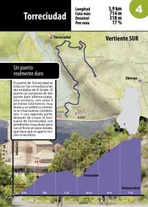 Puerto de Torreciudad