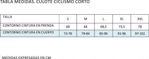 MEDIDAS CULOTE CORTO